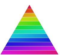 Pyramid <image, public domain>