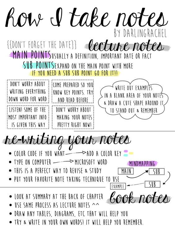 illustration of how to take notes
