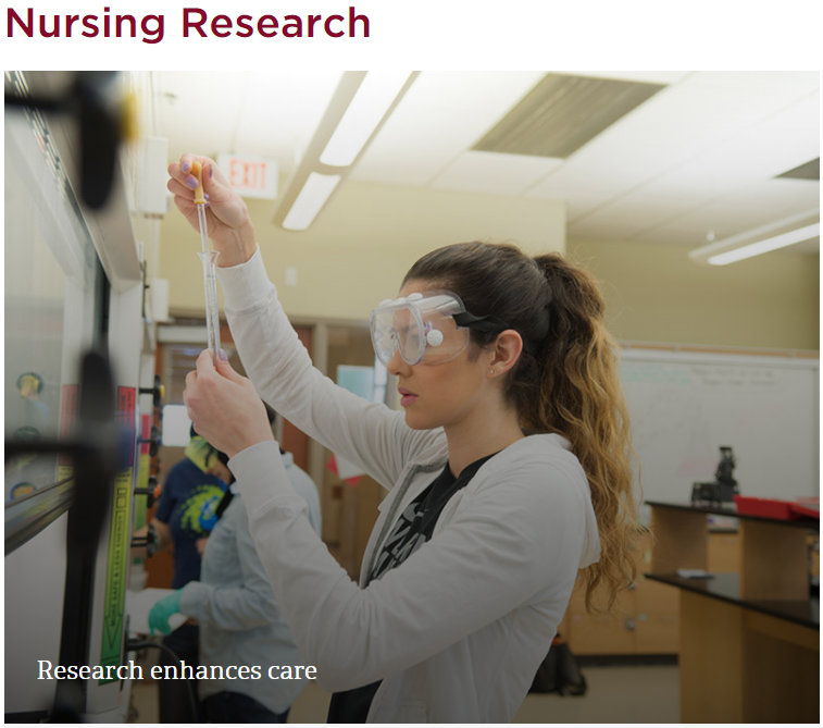 TWU College of Nursing: Nursing Research 2020