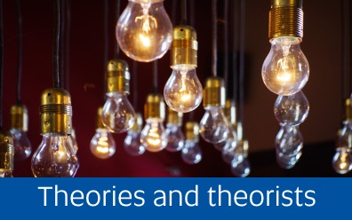 Navigate to our Theories and theorists page