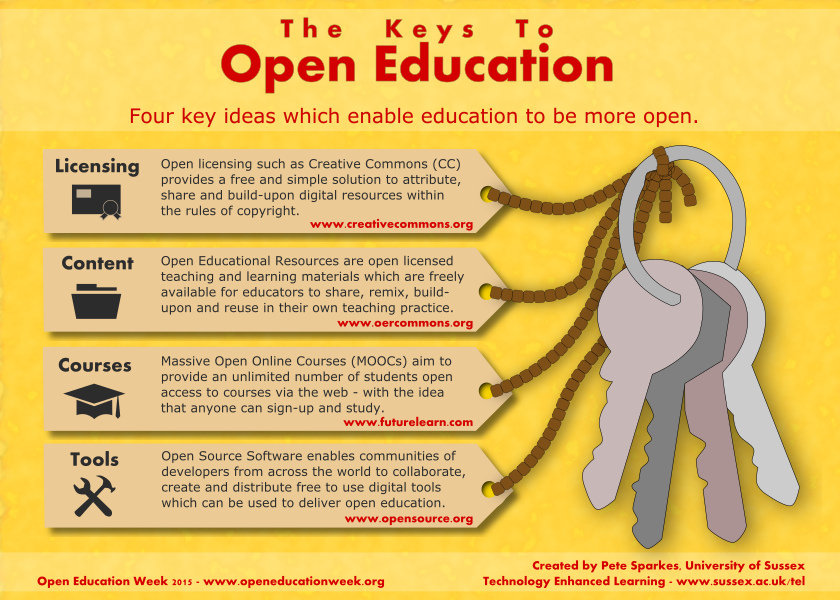 the keys to open education