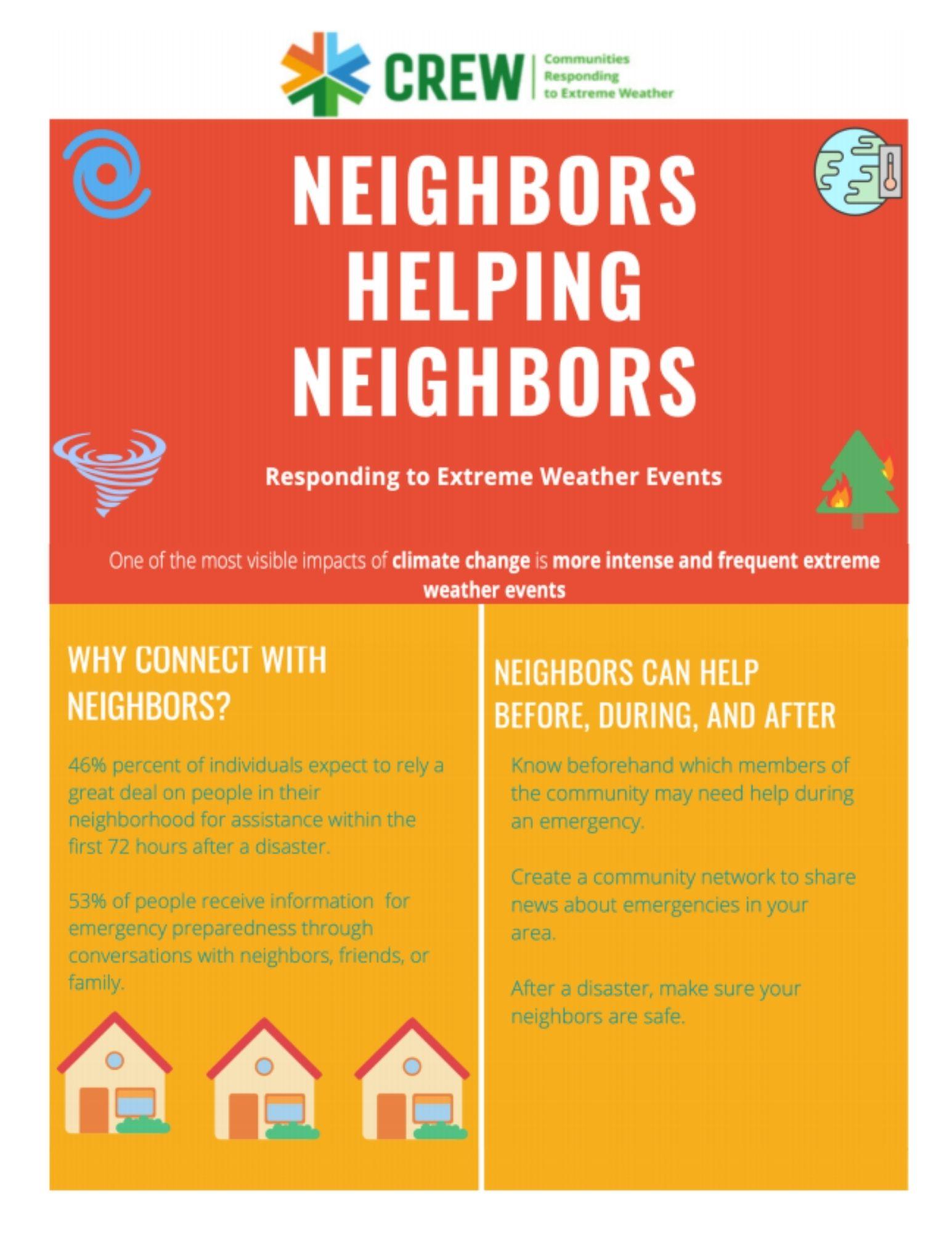 Neighbors Helping Neighbors Brochure