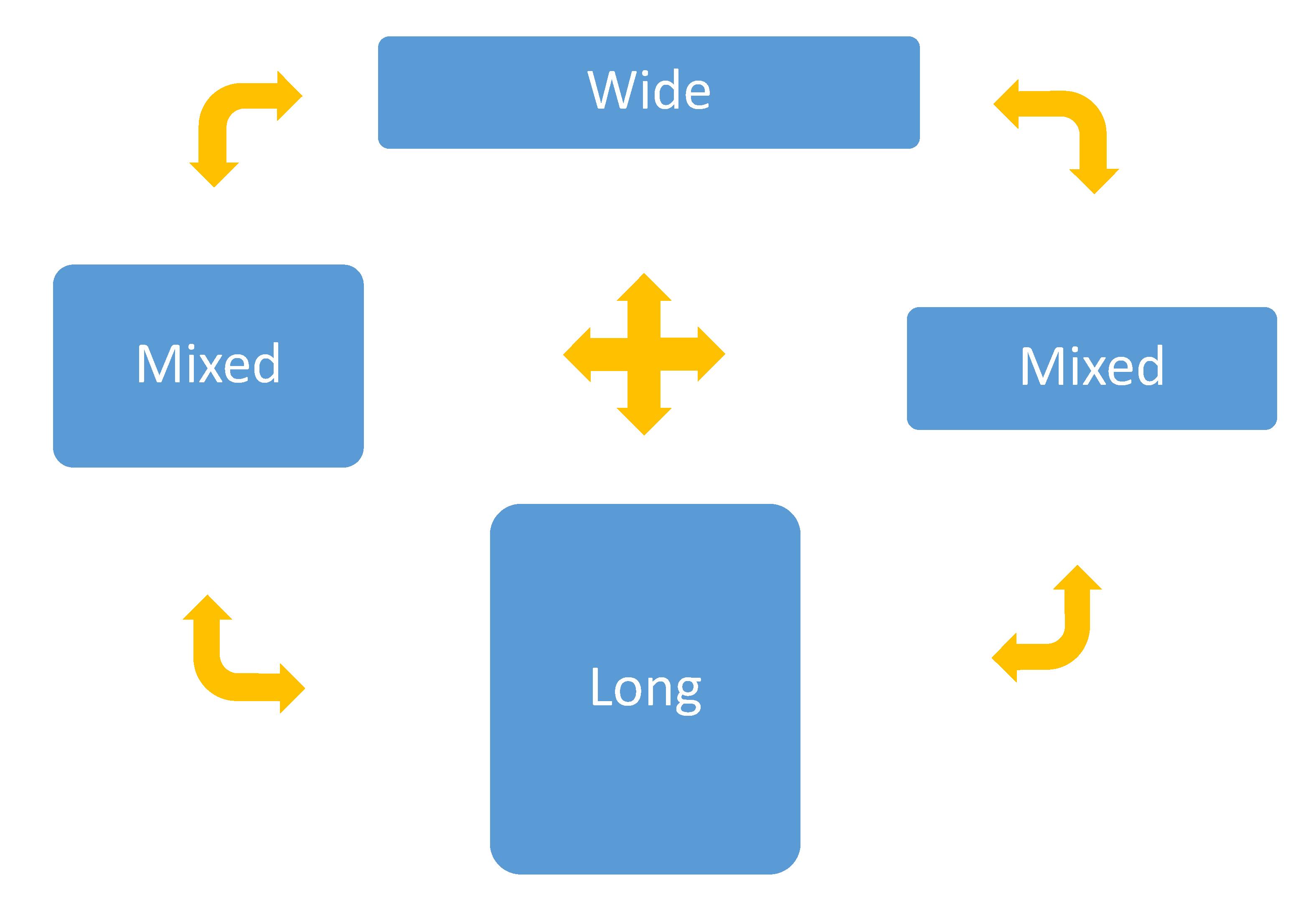 schematic representation of restructuring