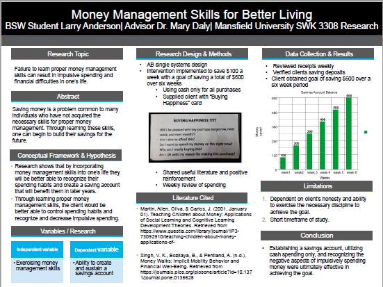 Money Management poster