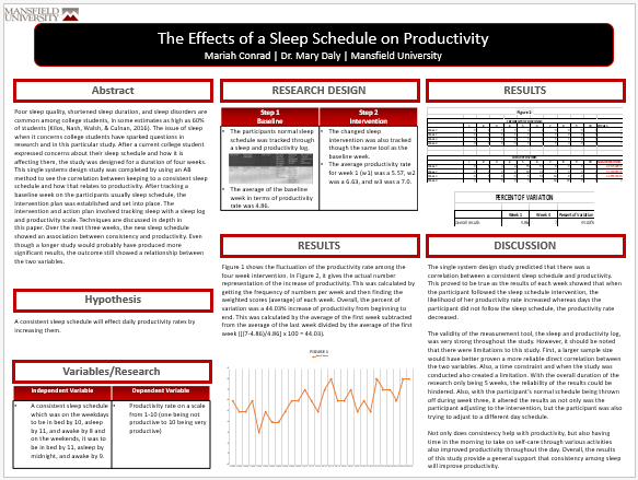 Sleep and Productivity Poster