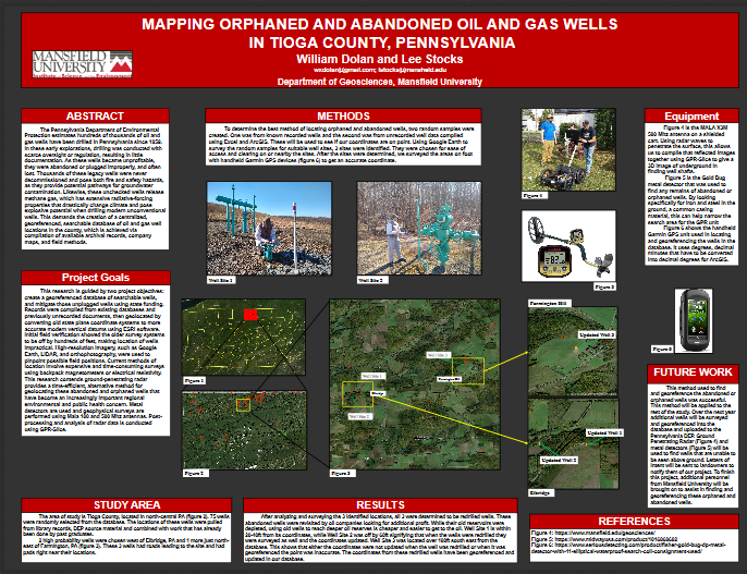 Gas well mapping poster