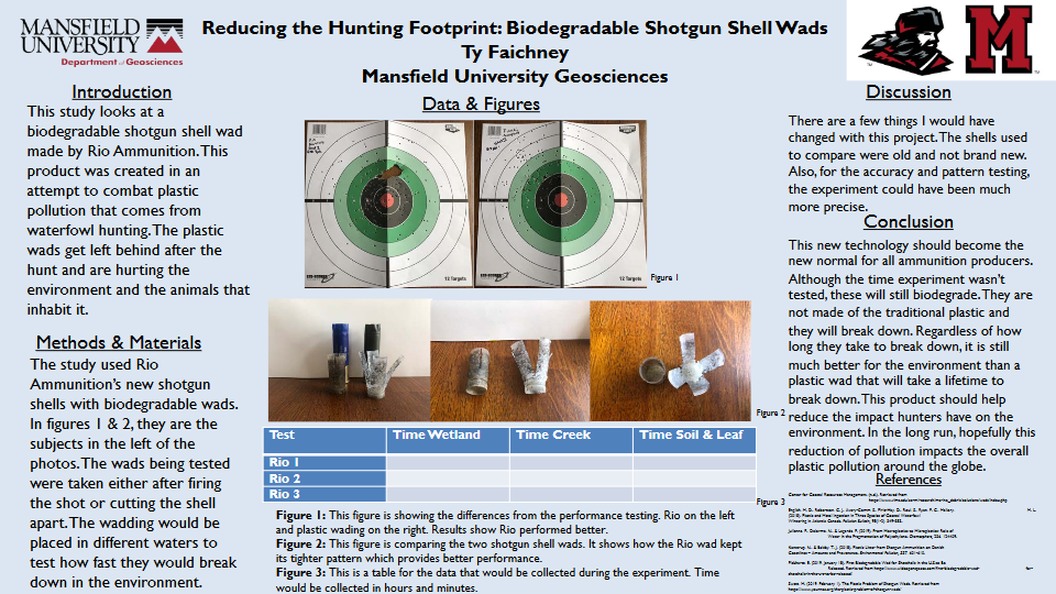Biodegradable shotgun shells poster