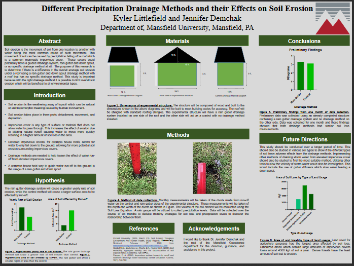drainage methods poster