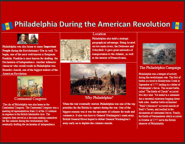 Philadelphia during the american revolution poster