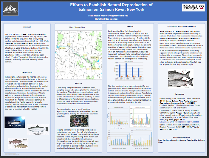 Salmon reproduction poster