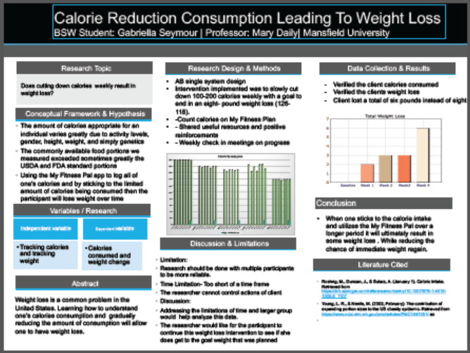 Calorie Reduction Poster