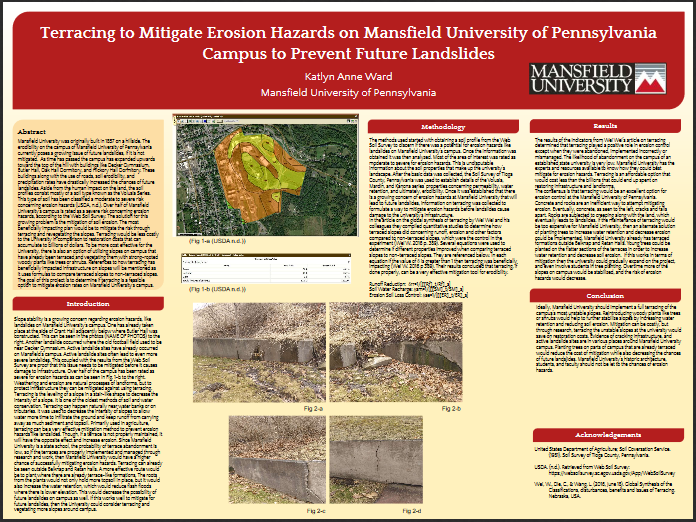 terracing for erosion control poster