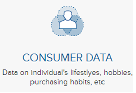 Consumer Data icon in Mergent Intellect