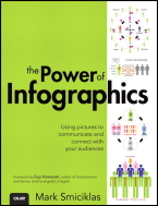 The Power of Infographics cover art