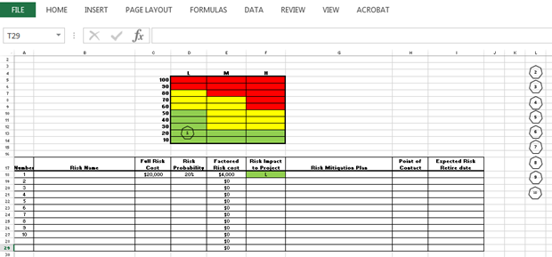 Screencapture of a Risk Assessment Matrix in Microsoft Excel