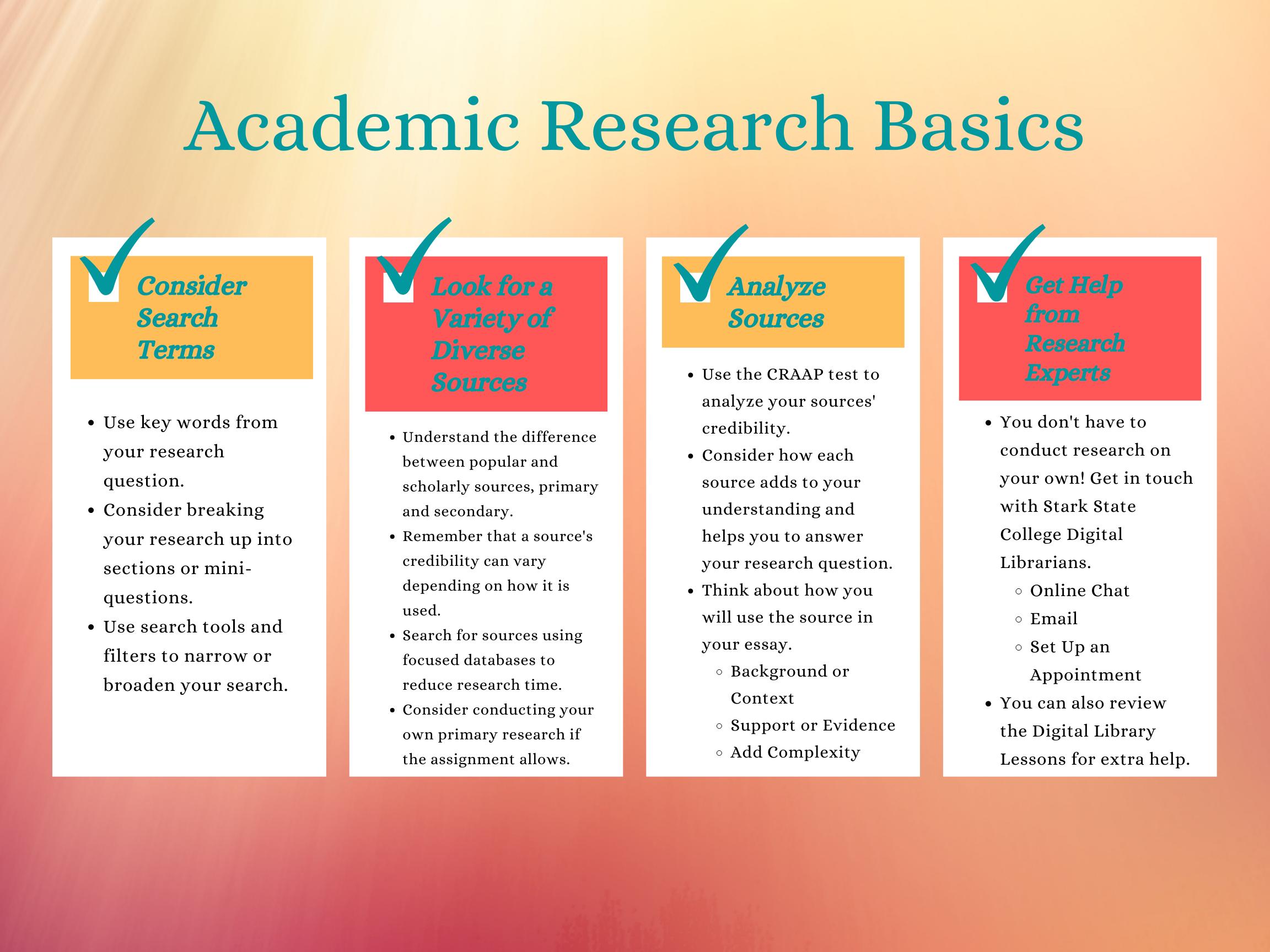 Academic Research Basics