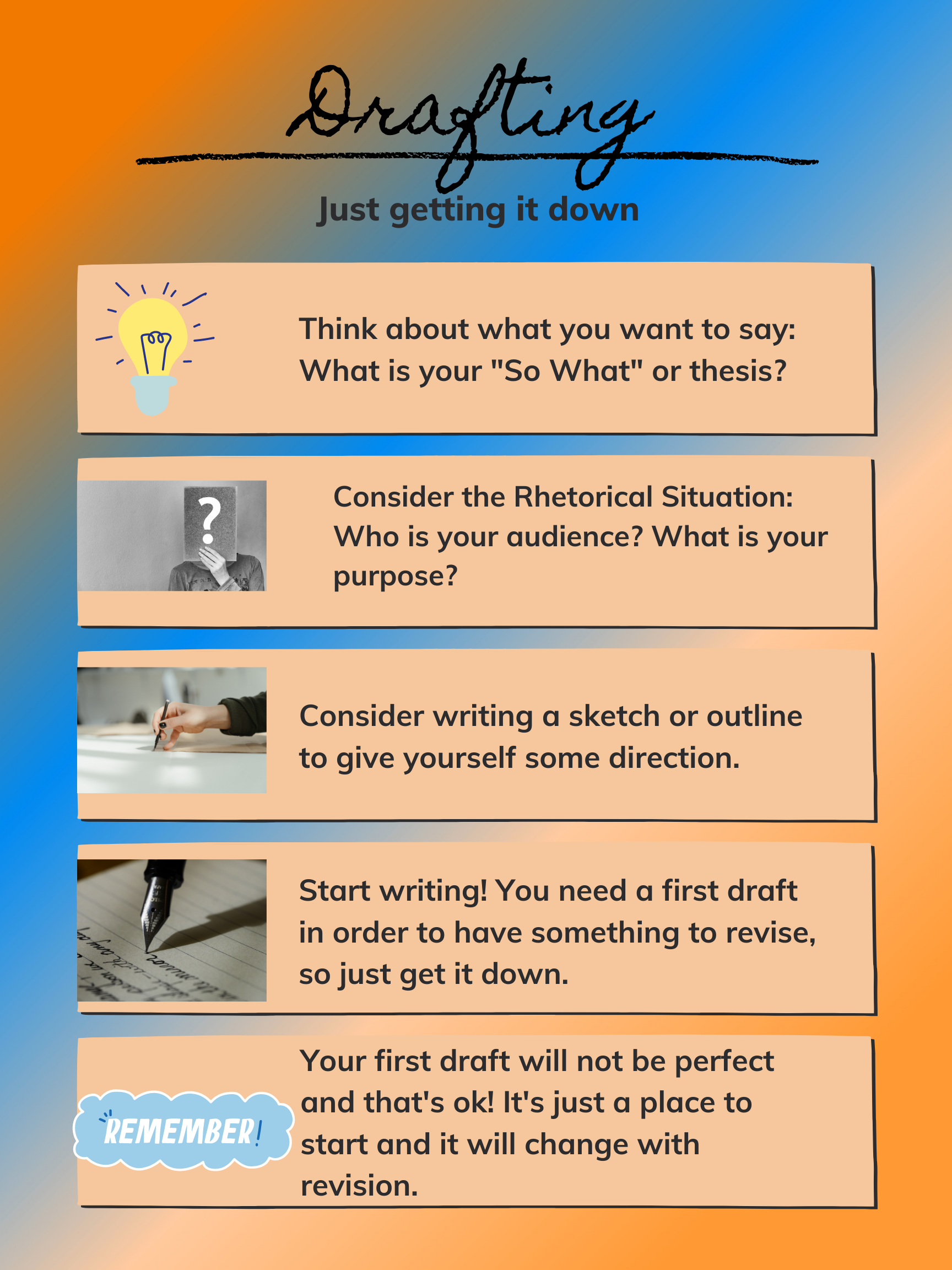 Drafting Strategies