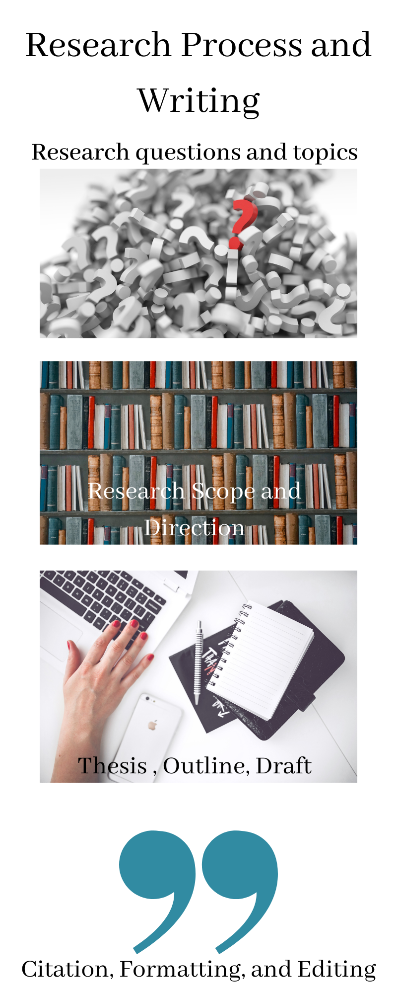 Research Process and Writing