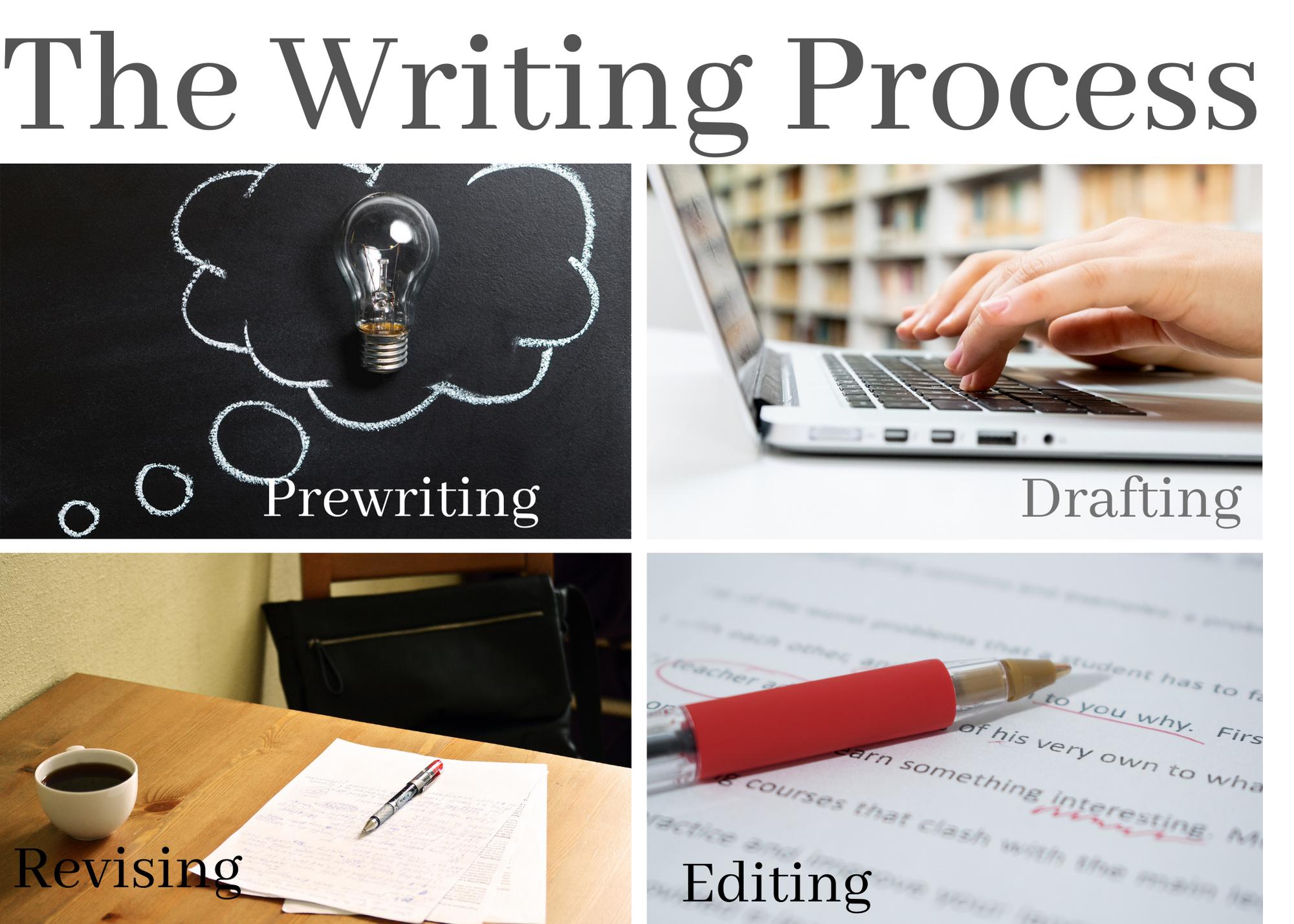 The Writing Process: Prewriting, Drafting, Revising