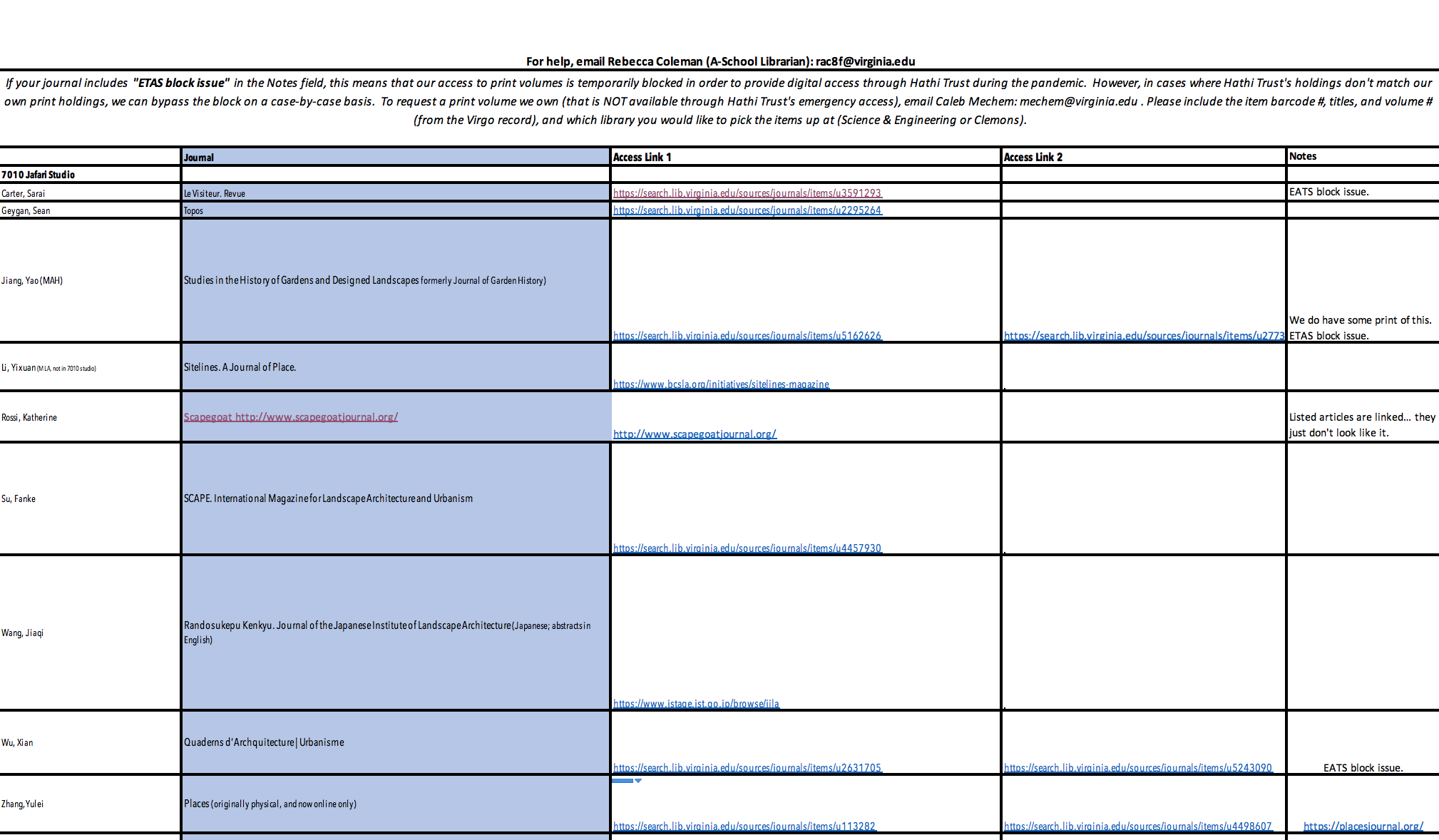 Spreadsheet of Journal Assignments
