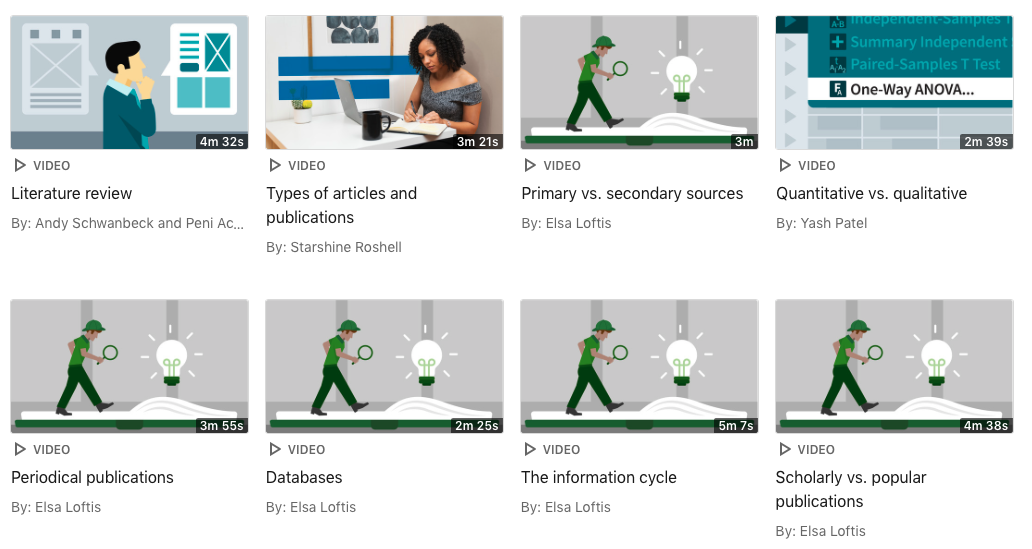 Screenshot of the videos available in the Terms and Definitions Linkedin Learning collection.