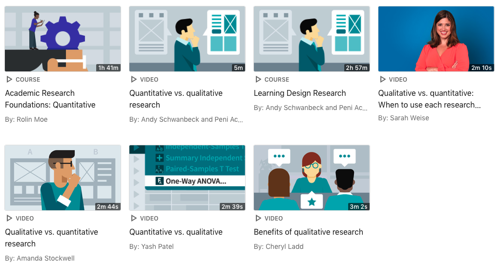 Screenshot of the Linkedin Learning collection for types of research.