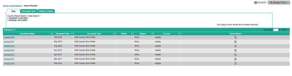 Screencap of results list for Angola search