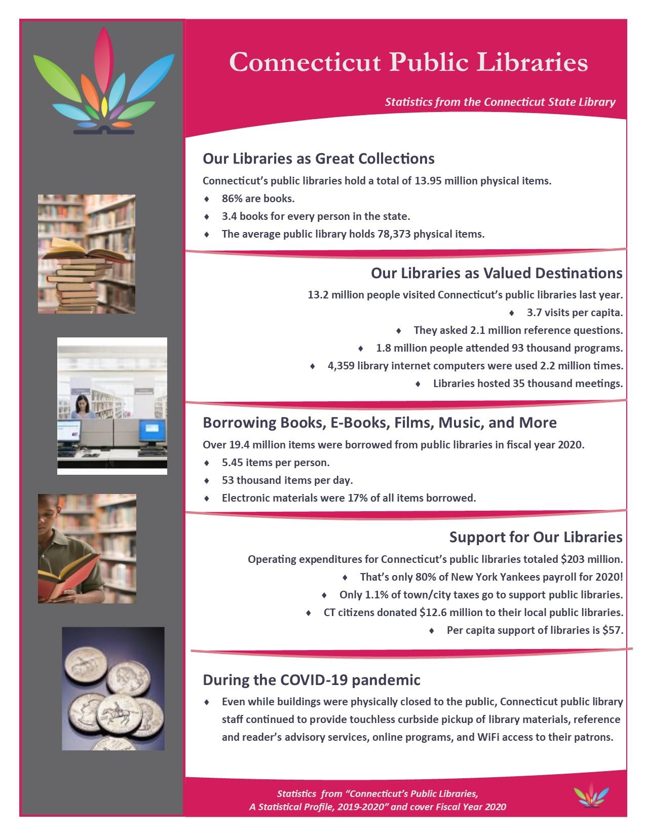 Connecticut Public Libraries Flyer