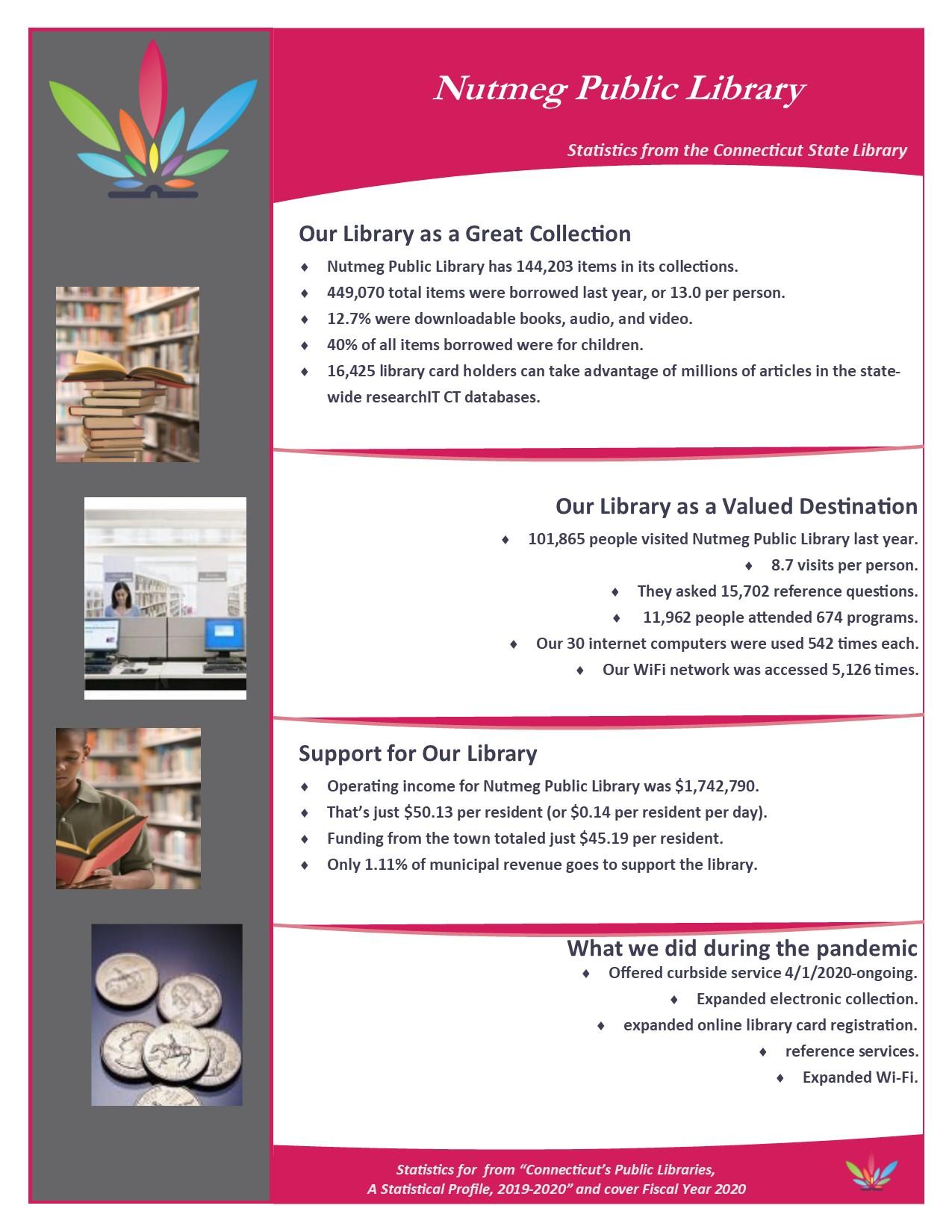 Nutmeg Public Library Flyer