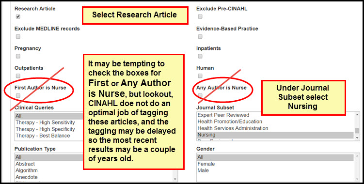 CINAHL Screenshot highlighting Research Article checkbox and Journal Subset or Nursing, stating Select Research Article, Under Journal Subset select Nursing, It may be tempting to check the boxes for First or Any Author is Nurse, but lookout, CINAHL doe not do an optimal job of tagging these articles, and the tagging may be delayed so the most recent results may be a couple of years old.