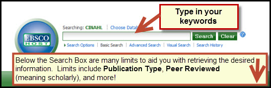 Screenshot of CINAHL's Basic Search with arrow pointing to search box indicating Type in your keywords and text box stating Below the search box are many limits to aid you with retrieving the desired information. Limitations include Publication Type, Peer Reviewed (meaning scholarly), and more