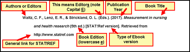 Screenshot with citation parts labeled: Authors or Editors, Editors, Publication Year, Book Title, Book edition, Type of Ebook, General link for STAT!Ref