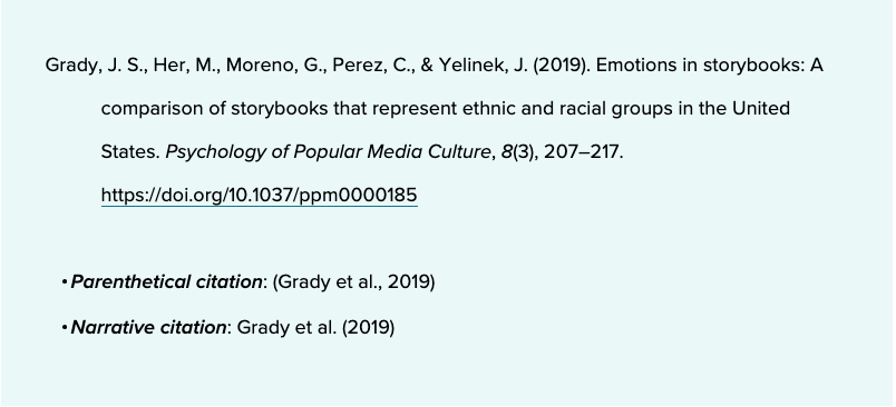 Grady, J. S., Her, M., Moreno, G., Perez, C., & Yelinek, J. (2019). Emotions in storybooks: A comparison of storybooks that represent ethnic and racial groups in the United States. Psychology of Popular Media Culture, 8(3), 207–217. https://doi.org/10.1037/ppm0000185     Parenthetical citation: (Grady et al., 2019)Narrative citation: Grady et al. (2019)