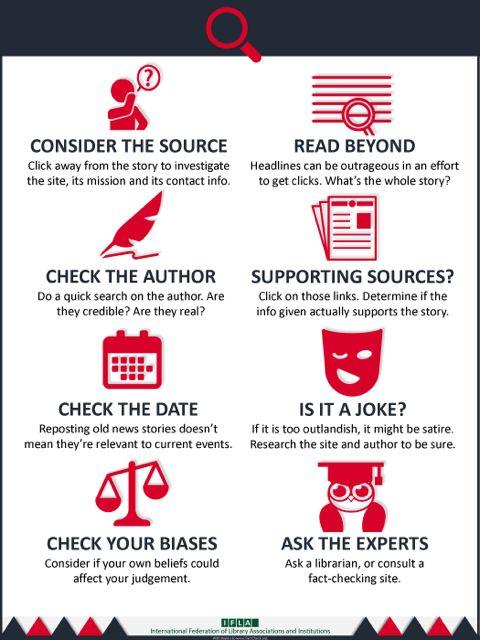 evaluate information