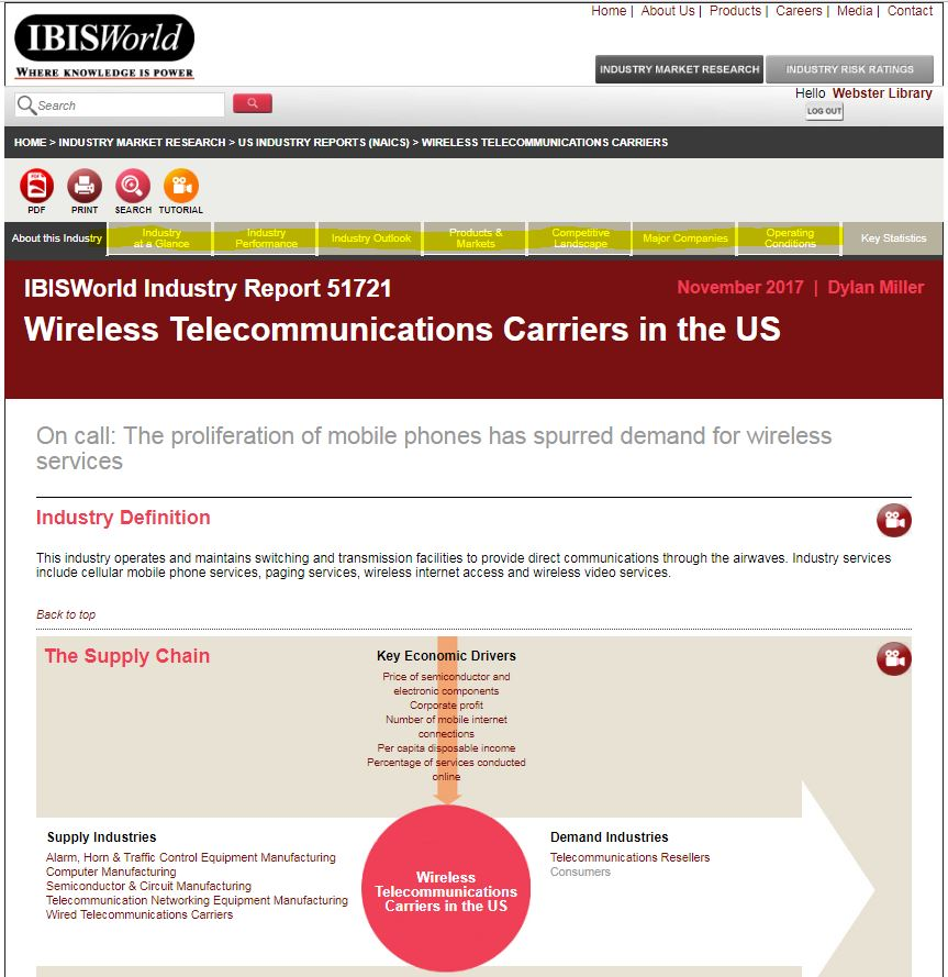 IBIS world report on telecommunications carriers industry