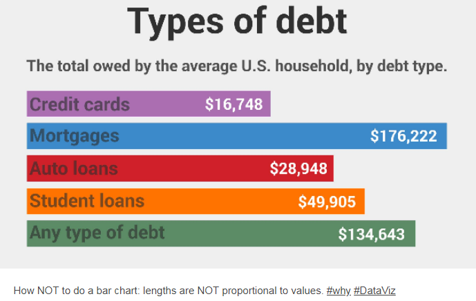 types of debt image