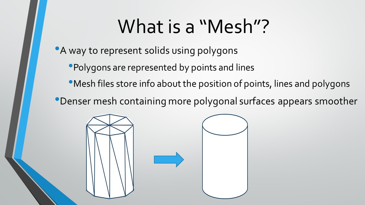 further description of a mesh