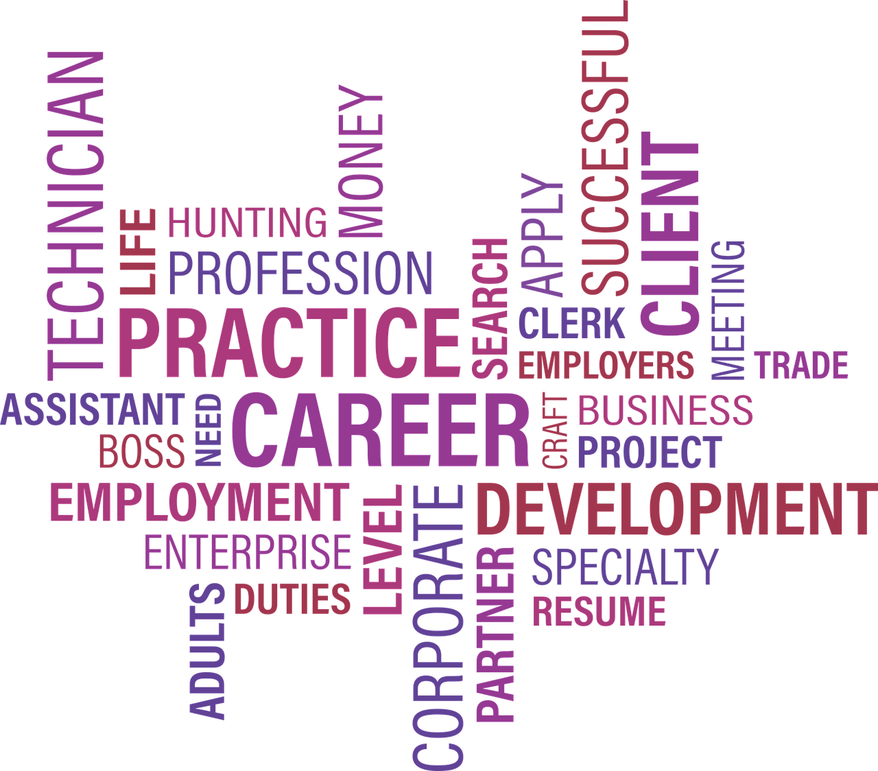tag cloud with job search words