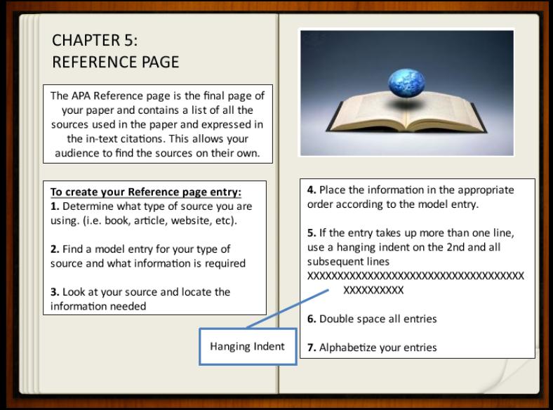 Screenshot of formatting APA Reference page