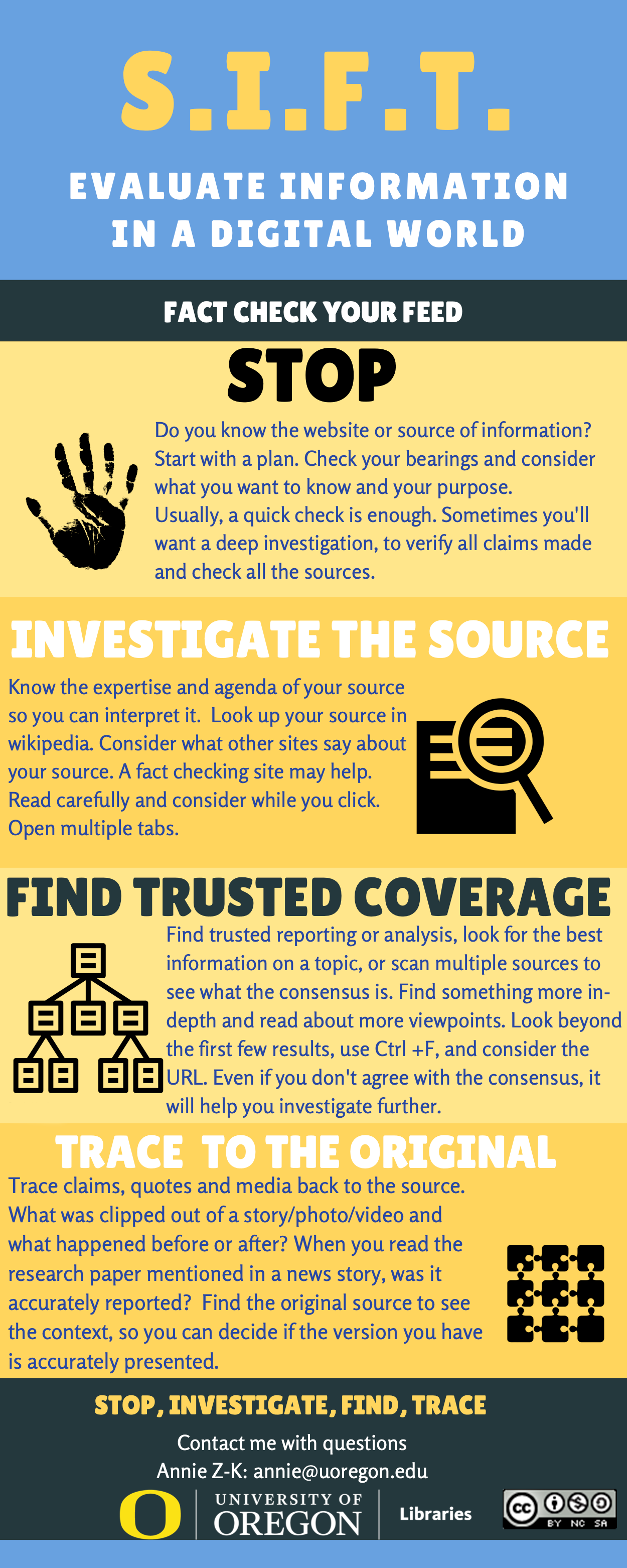 S.I.F.T: Evaluate Information in a Digital World Fact Check your Feed      Stop         Do you know the website or source of information? Start with a plan. Check your bearings and consider what you want to know and your purpose. Usually, a quick check is enough. Sometimes you'll want a deep investigation to verify all claims made and check all the sources.     Investigate the Source         Know the expertise and agenda of your source so you can interpret it. Look up your source in Wikipedia. Consider what other sites say about your source. A fact checking site may help. Read carefully and consider while you click. Open multiple tabs.     Find trusted coverage         Find trusted reporting or analysis, look for the best information on a topic, or scan multiple sources to see what consensus is. Find something more in-depth and read about more viewpoints. Look beyond the first few results, use Ctrl + F, and consider the URL. Even if you don't agree with the consensus, it will help you investigate further.     Trace claims, quotes, and media back to the original context         Trace claims, quotes and media back to the source. What was clipped out of a story/photo/video and what happened before or after? When you read the research paper mentioned in a news story, was it accurately reported? Find the original source to see the context, so you can decide if the version you have is accurately presented.  STOP, INVESTIGATE, FIND, TRACE.  From the University of Oregon.