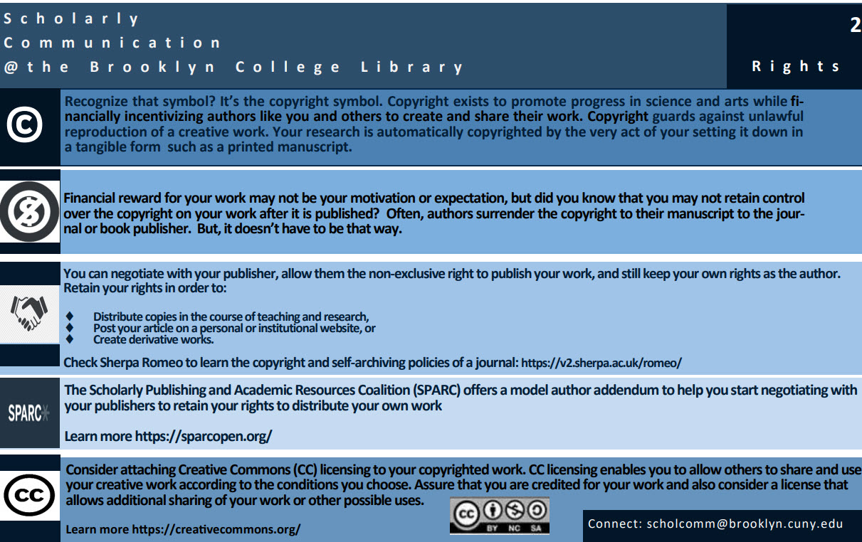 BC Scholarly Communication Rights