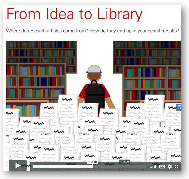 Video still: From Idea to Library