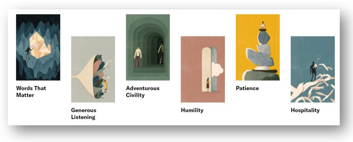 Words that matter, Generous listening, Adventurous Civility, Humility, Patience, Hospitality