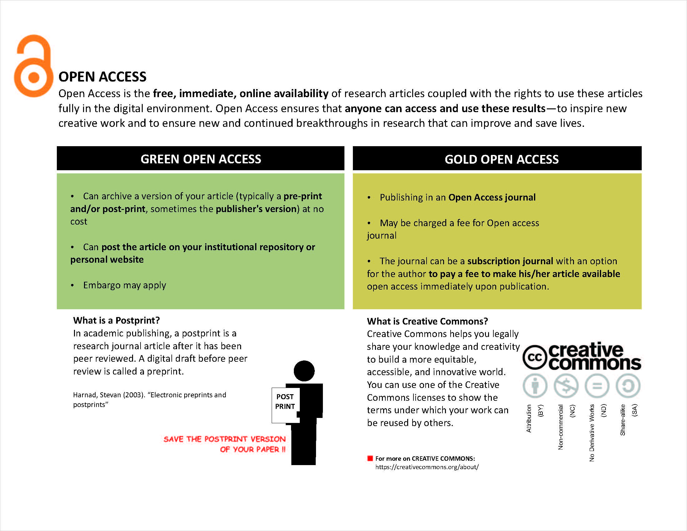 infographic on revising your publisher contract to reserve your rights