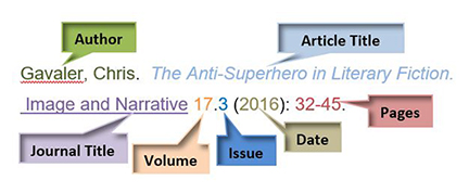 Article Citation Example