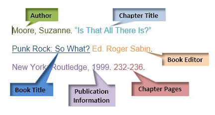 Book Chapter Citation