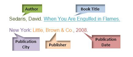 Book Citation Example