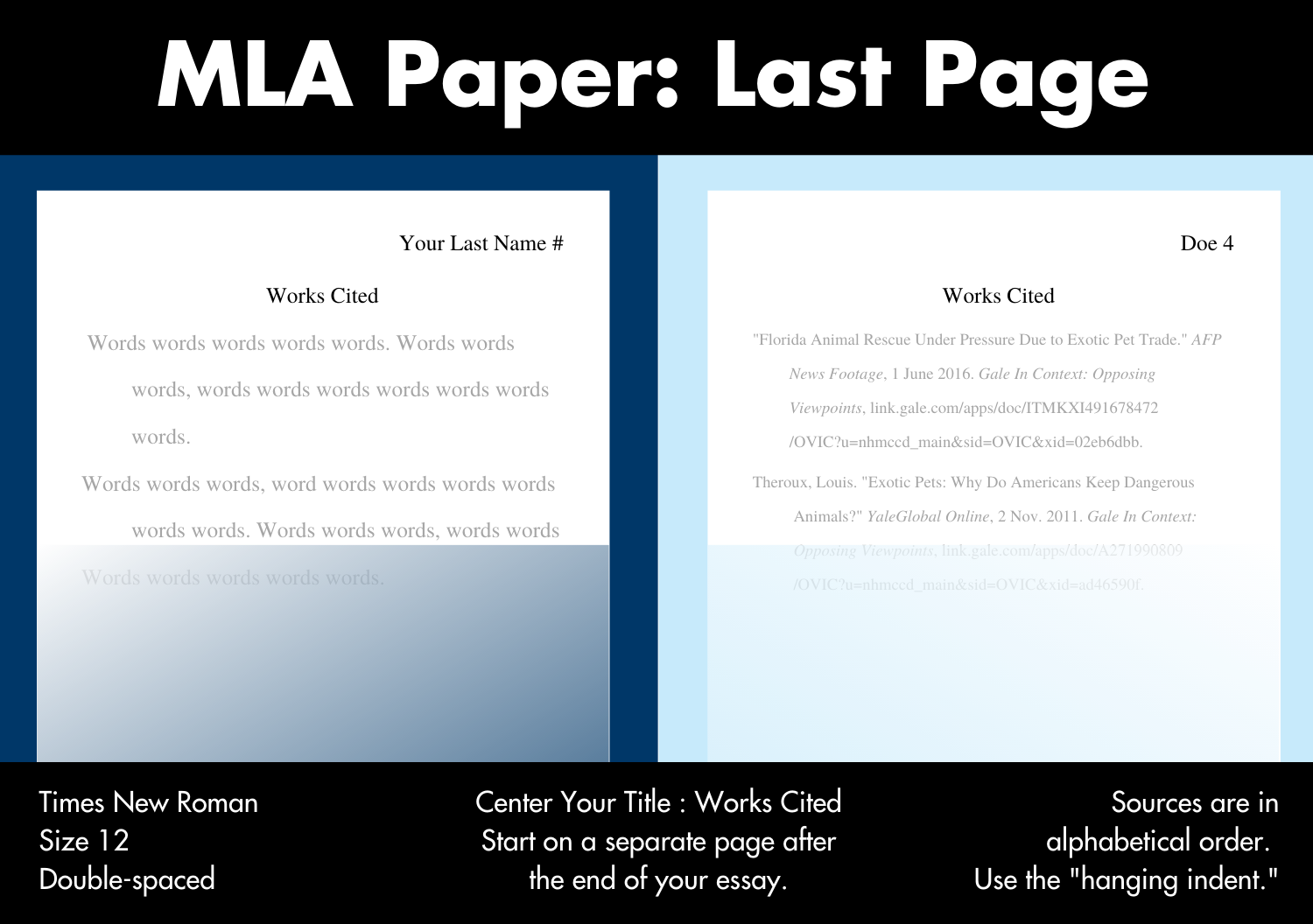 MLA last page set-up and model: start on a new page at the end of your paper. Title this page Works Cited. List sources in alpabetical order. Use the hanging indent.