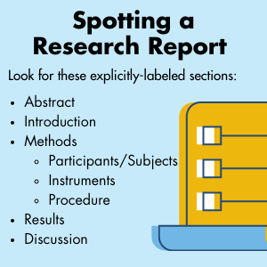 Spotting a research report: look for abstract, introduction, methods, participants, procedure, results, and discussion as sections.