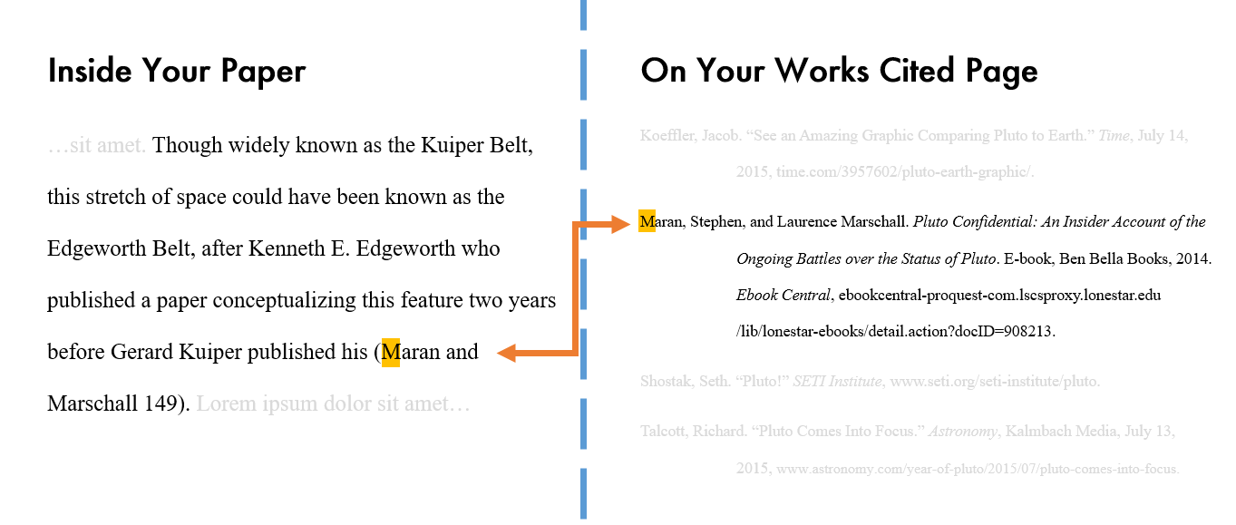 Connecting the in-text citation with your works cited page: author's name in-text connects with the first author listed on the works cited